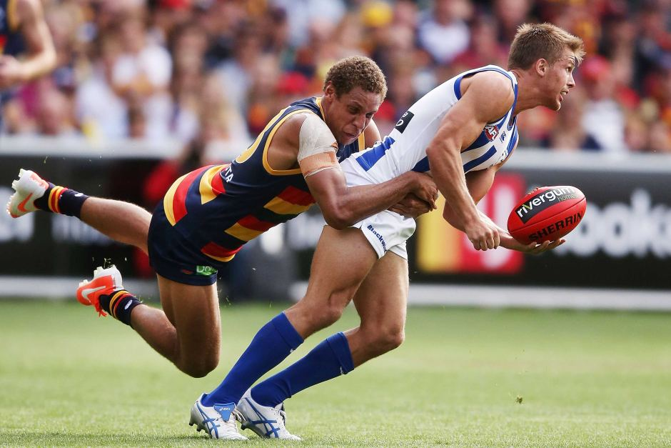 Australian rules football positions template the best for Football league positions